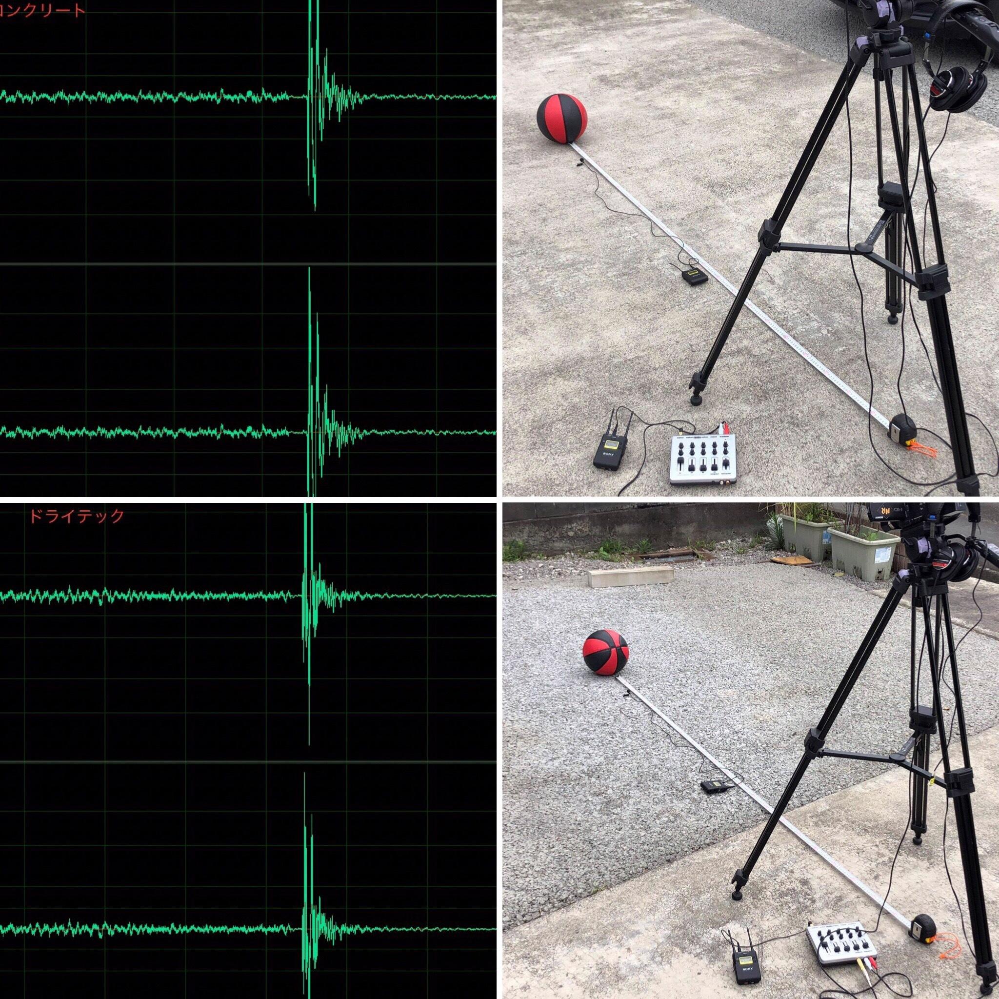 【緊急実験】「本当にドリブル音は低減されているのか?」マイクと波形で比較した【透水】vs【土間コン】