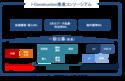 「生コンからi-Construction」 コンソーシアム参加決定