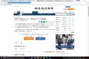 「祝日本経済新聞掲載」 YDN・中小・連携・土木・i-Construction・ICT