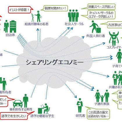 生コン工場が要(かなめ)になる人と人のシェアリングエコノミー(人に優しい生コンクリート #5)