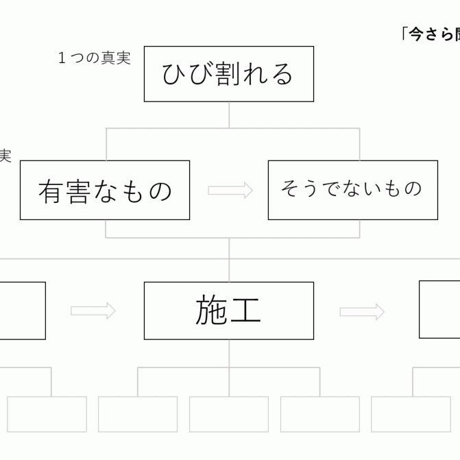 【静岡】「今さら聞けないコンクリートひび割れの話」建築士事務所協会、セミナー(その1)