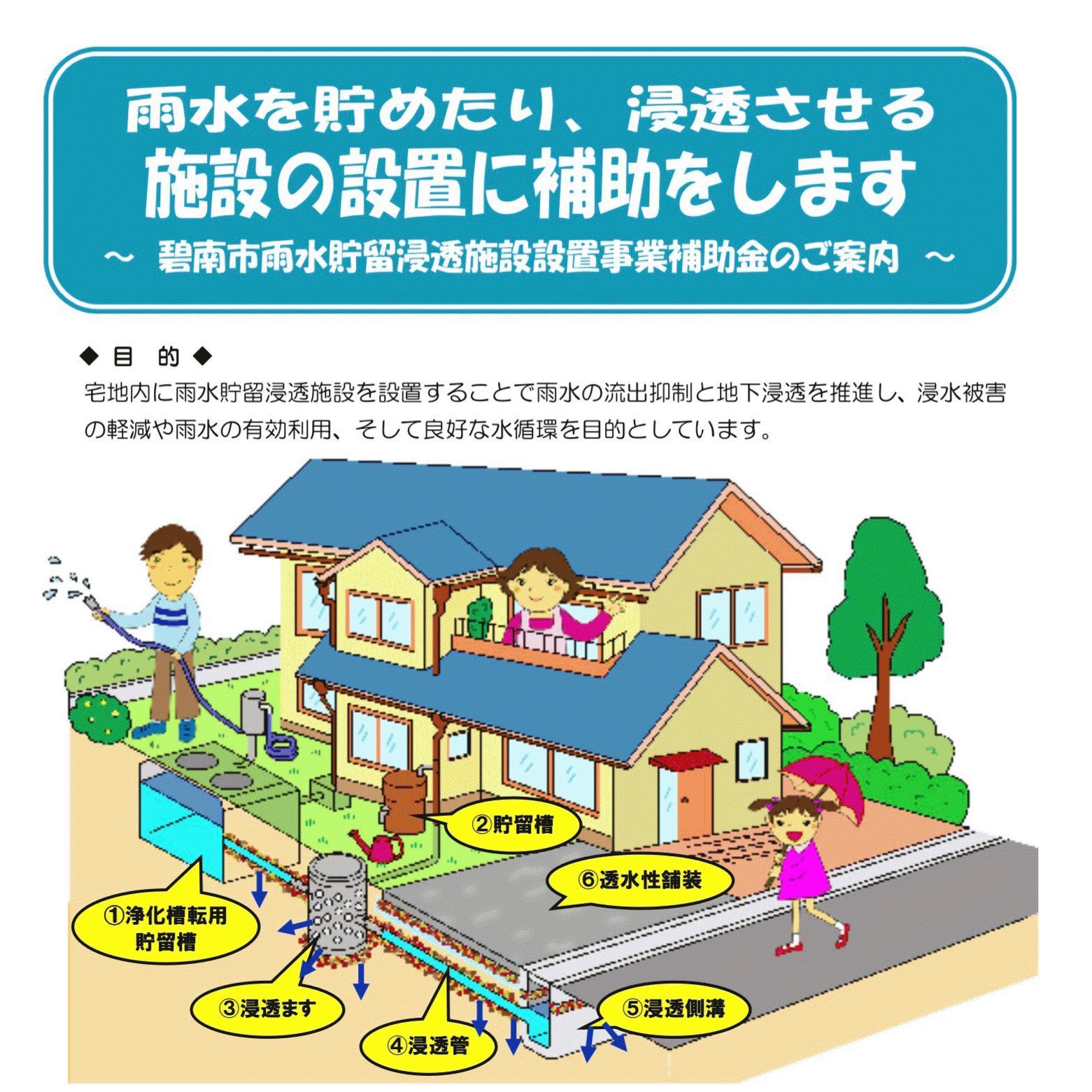 《35,000円あげます》「ドライテック(透水性舗装)を採用すると役所から補助金が出る?」補助金・住宅エコポイント