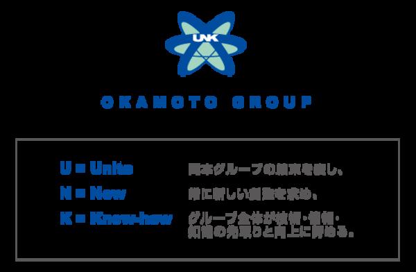 「岡本興業株式会社」 残コン・札幌・見学会