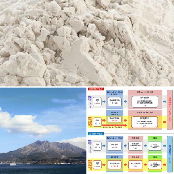「コンクリート用火山ガラス微粉末(シラス)に関する標準化」の意義