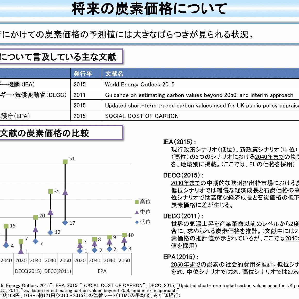「生コン産業と《カーボンニュートラル》《炭素税》《カーボンクレジット》というトレンドについて」RRCS